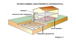 croquis geotermia horizontal